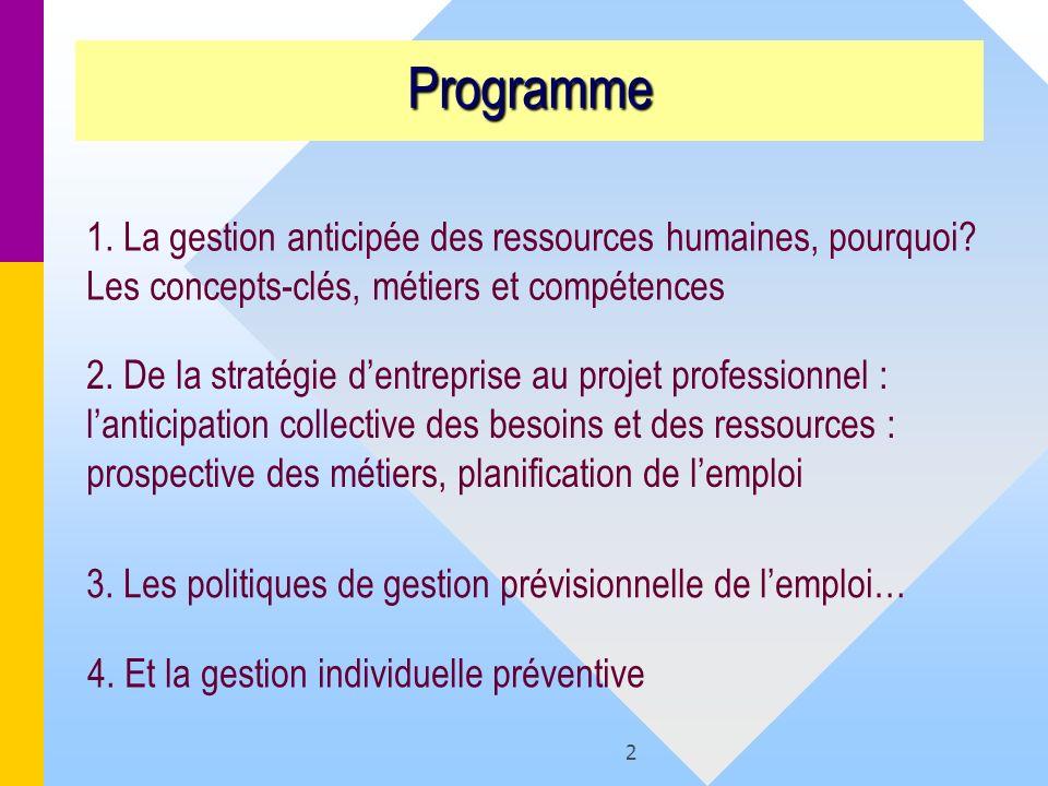 2 Programme 1. La gestion anticipée des ressources humaines, pourquoi? Les concepts-clés, métiers et compétences 2. De la stratégie dentreprise au pro