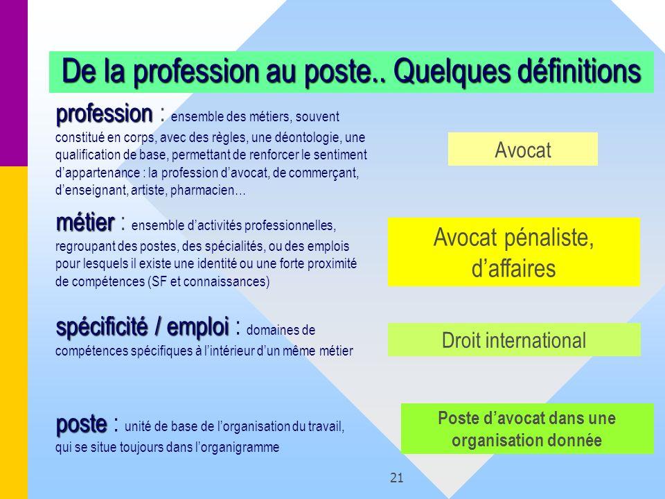 21 De la profession au poste.. Quelques définitions profession profession : ensemble des métiers, souvent constitué en corps, avec des règles, une déo
