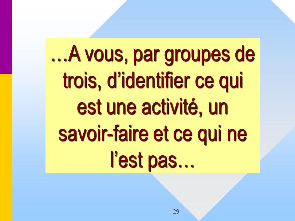 29 …A vous, par groupes de trois, didentifier ce qui est une activité, un savoir-faire et ce qui ne lest pas…