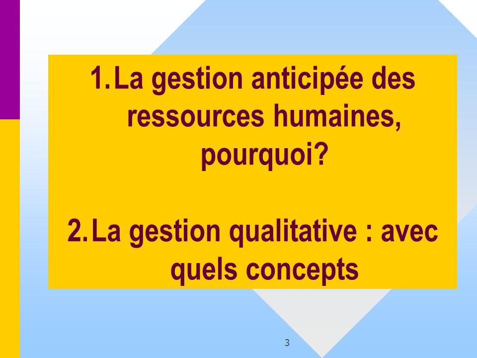 3 1.La gestion anticipée des ressources humaines, pourquoi? 2.La gestion qualitative : avec quels concepts