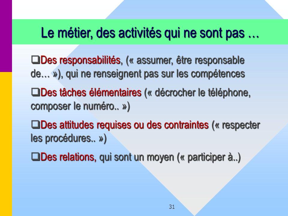 31 Le métier, des activités qui ne sont pas … Des responsabilités, (« assumer, être responsable de… »), qui ne renseignent pas sur les compétences Des