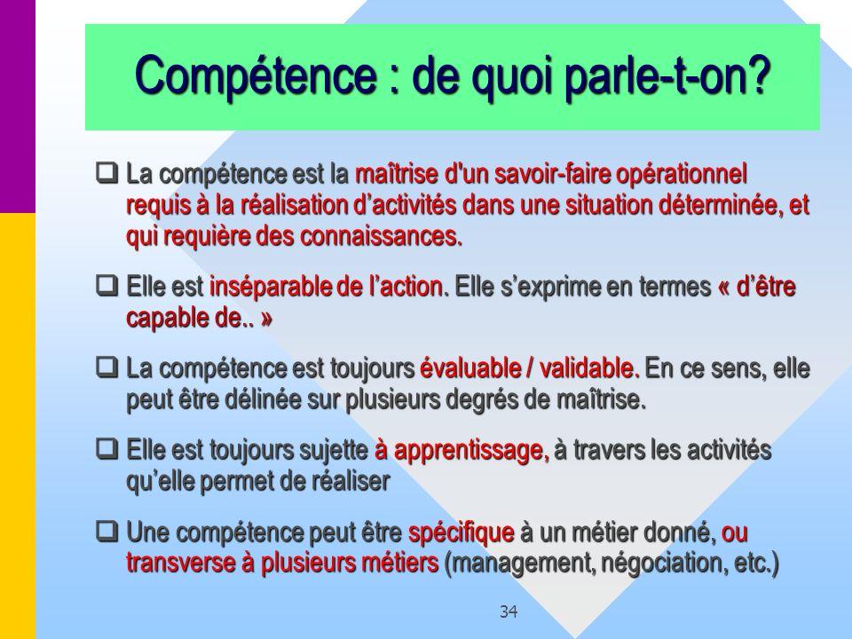 34 Compétence : de quoi parle-t-on? La compétence est la maîtrise d'un savoir-faire opérationnel requis à la réalisation dactivités dans une situation