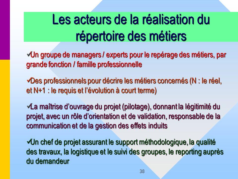 38 Les acteurs de la réalisation du répertoire des métiers Un groupe de managers / experts pour le repérage des métiers, par grande fonction / famille