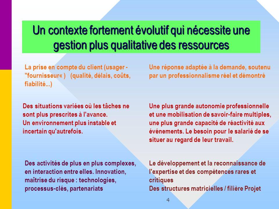 4 Un contexte fortement évolutif qui nécessite une gestion plus qualitative des ressources La prise en compte du client (usager -