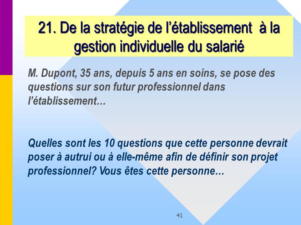 41 21. De la stratégie de létablissement à la gestion individuelle du salarié M. Dupont, 35 ans, depuis 5 ans en soins, se pose des questions sur son