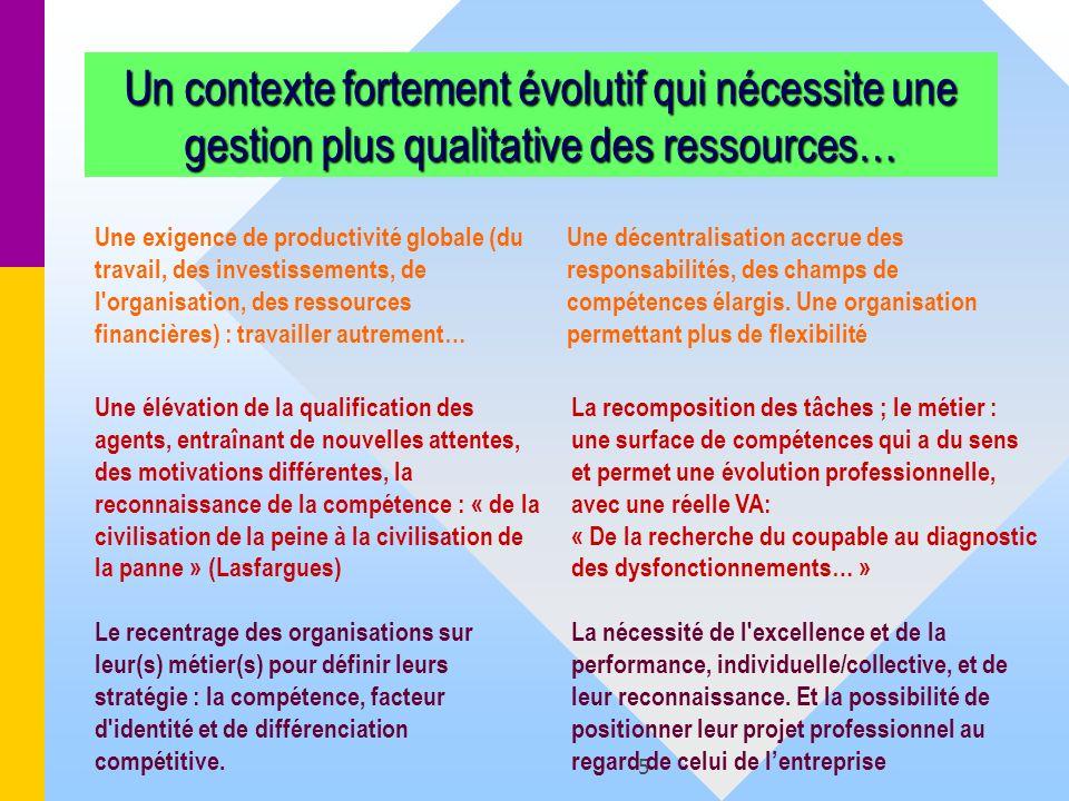 5 Un contexte fortement évolutif qui nécessite une gestion plus qualitative des ressources… Une exigence de productivité globale (du travail, des inve