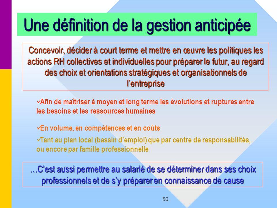 50 Une définition de la gestion anticipée Concevoir, décider à court terme et mettre en œuvre les politiques les actions RH collectives et individuell