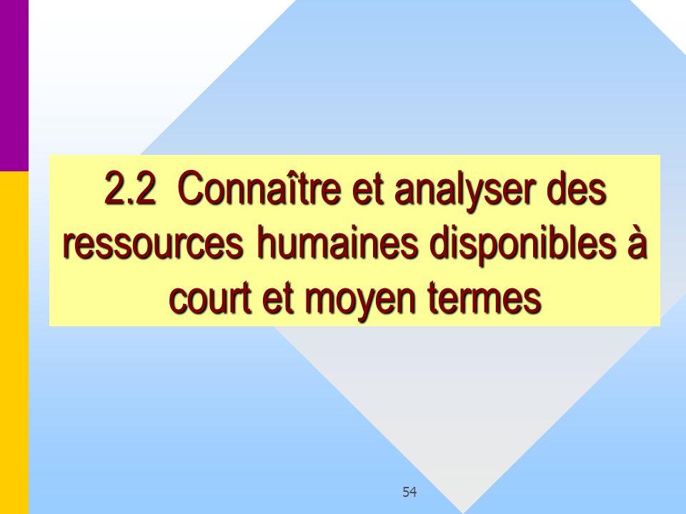54 2.2 Connaître et analyser des ressources humaines disponibles à court et moyen termes
