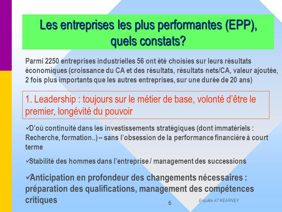 6 Les entreprises les plus performantes (EPP), quels constats? Parmi 2250 entreprises industrielles 56 ont été choisies sur leurs résultats économique