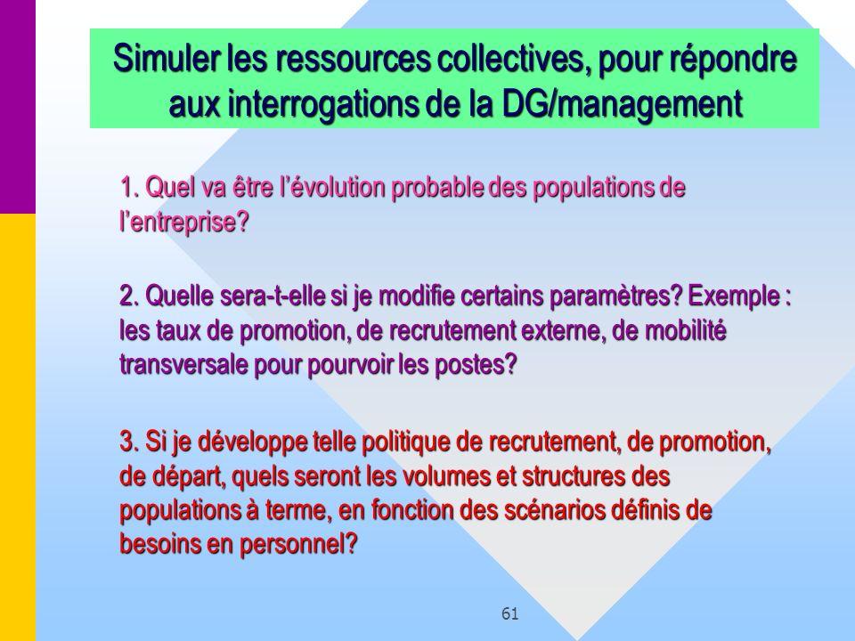 61 Simuler les ressources collectives, pour répondre aux interrogations de la DG/management 1. Quel va être lévolution probable des populations de len