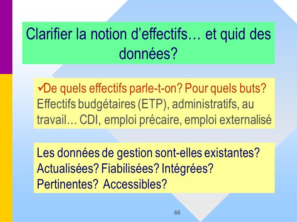 66 Clarifier la notion deffectifs… et quid des données? De quels effectifs parle-t-on? Pour quels buts? Effectifs budgétaires (ETP), administratifs, a