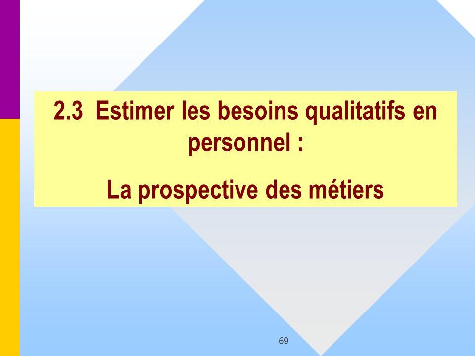 69 2.3 Estimer les besoins qualitatifs en personnel : La prospective des métiers