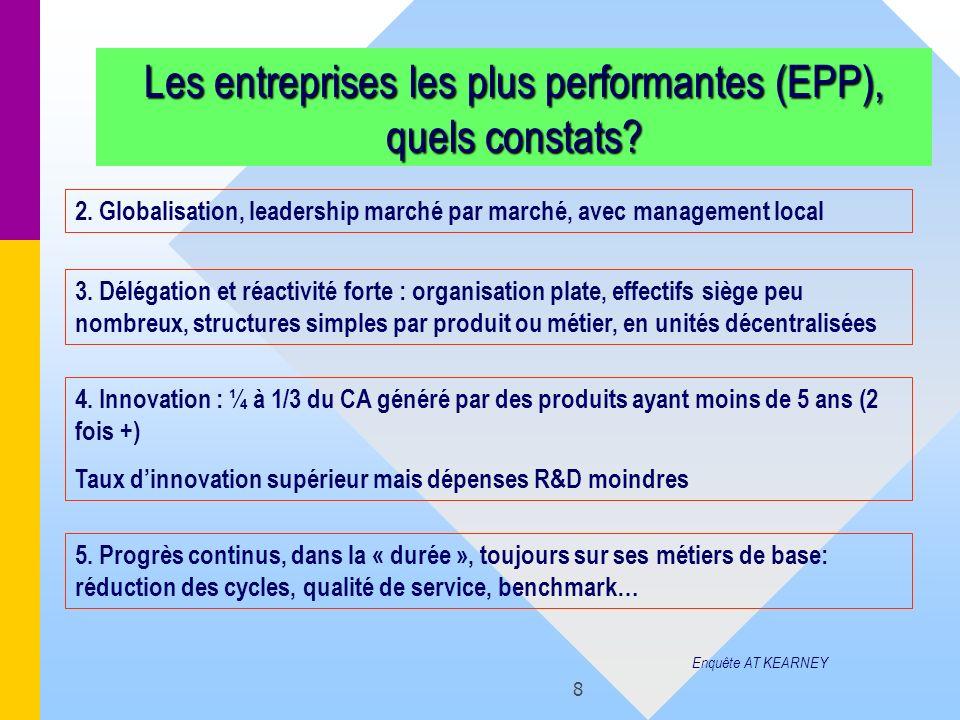 8 Les entreprises les plus performantes (EPP), quels constats? 2. Globalisation, leadership marché par marché, avec management local 3. Délégation et