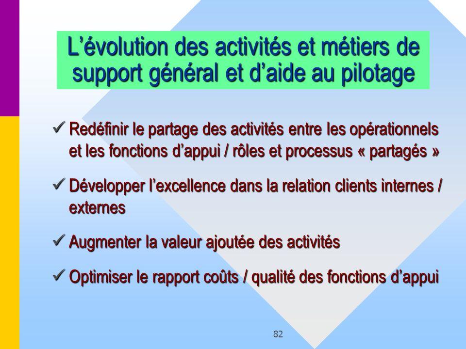 82 Lévolution des activités et métiers de support général et daide au pilotage Redéfinir le partage des activités entre les opérationnels et les fonct