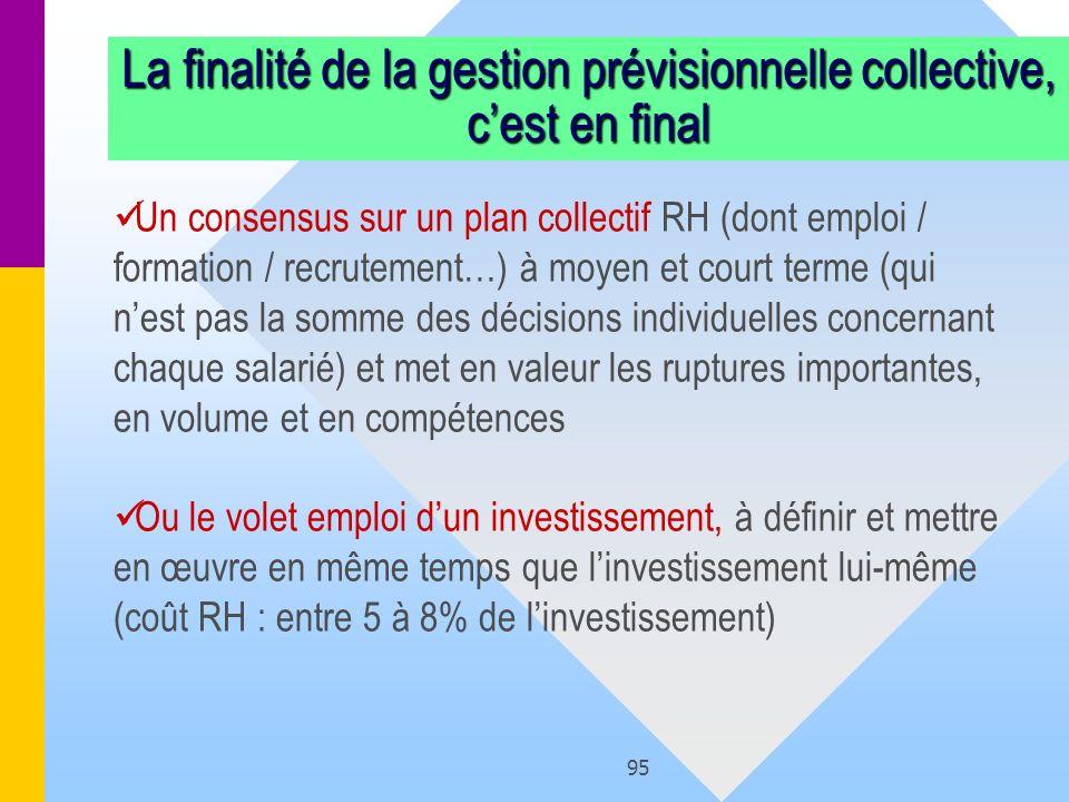 95 La finalité de la gestion prévisionnelle collective, cest en final Un consensus sur un plan collectif RH (dont emploi / formation / recrutement…) à