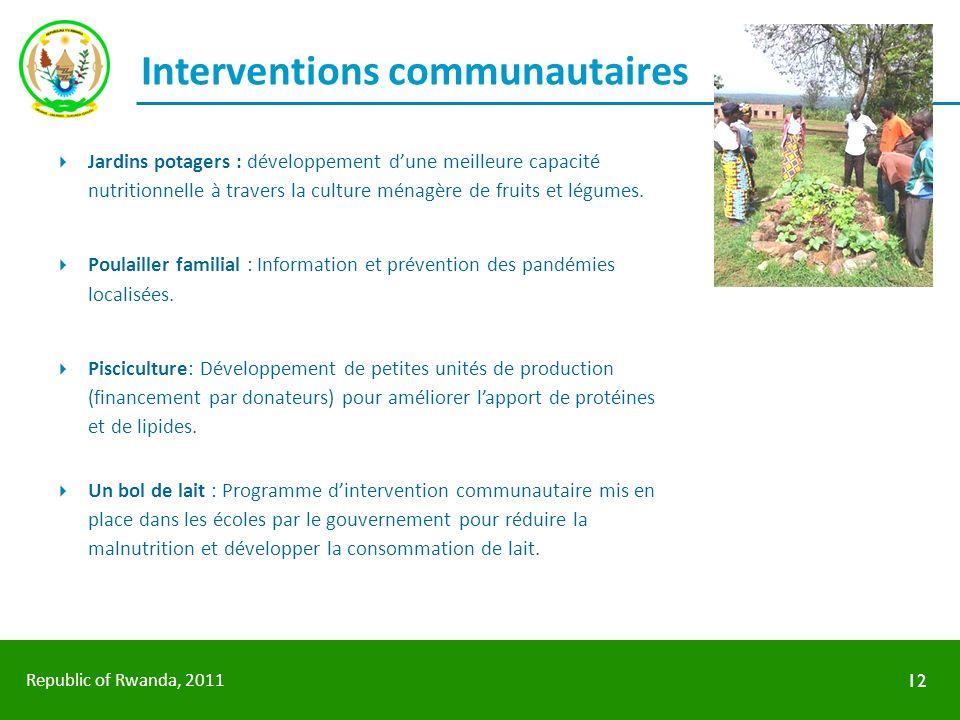 Republic of Rwanda, 2011 Interventions communautaires Jardins potagers : développement dune meilleure capacité nutritionnelle à travers la culture mén