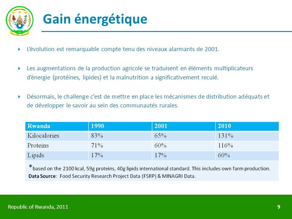 Republic of Rwanda, 2011 Gain énergétique Lévolution est remarquable compte tenu des niveaux alarmants de 2001. Les augmentations de la production agr