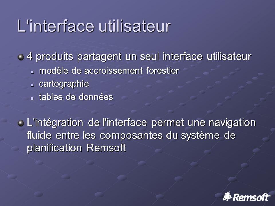 L interface utilisateur 4 produits partagent un seul interface utilisateur modèle de accroissement forestier modèle de accroissement forestier cartographie cartographie tables de données tables de données L intégration de l interface permet une navigation fluide entre les composantes du système de planification Remsoft