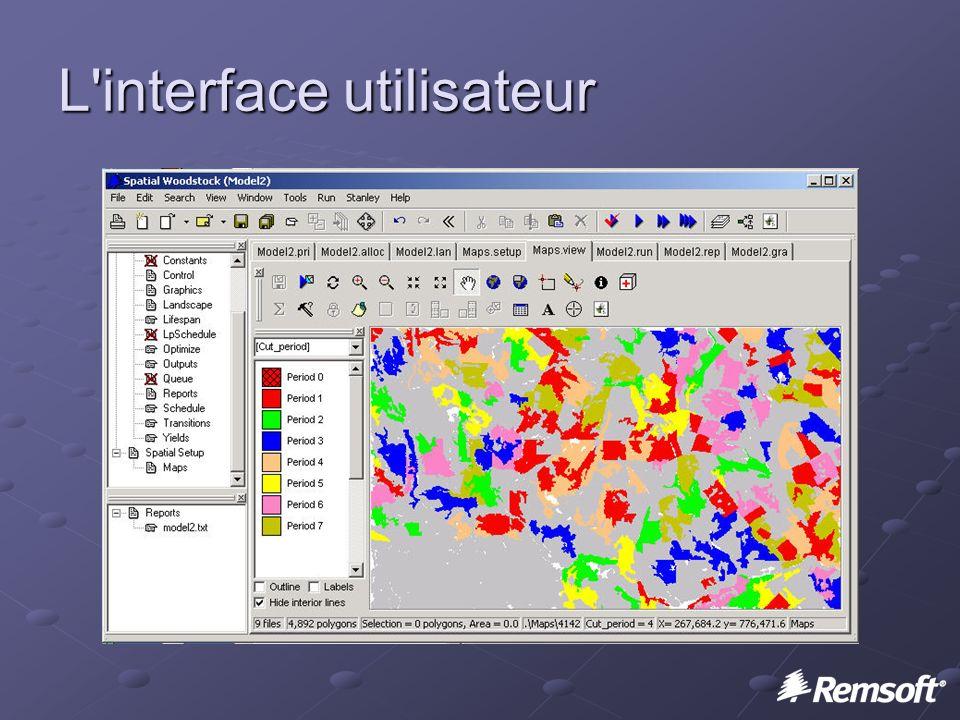 L interface utilisateur