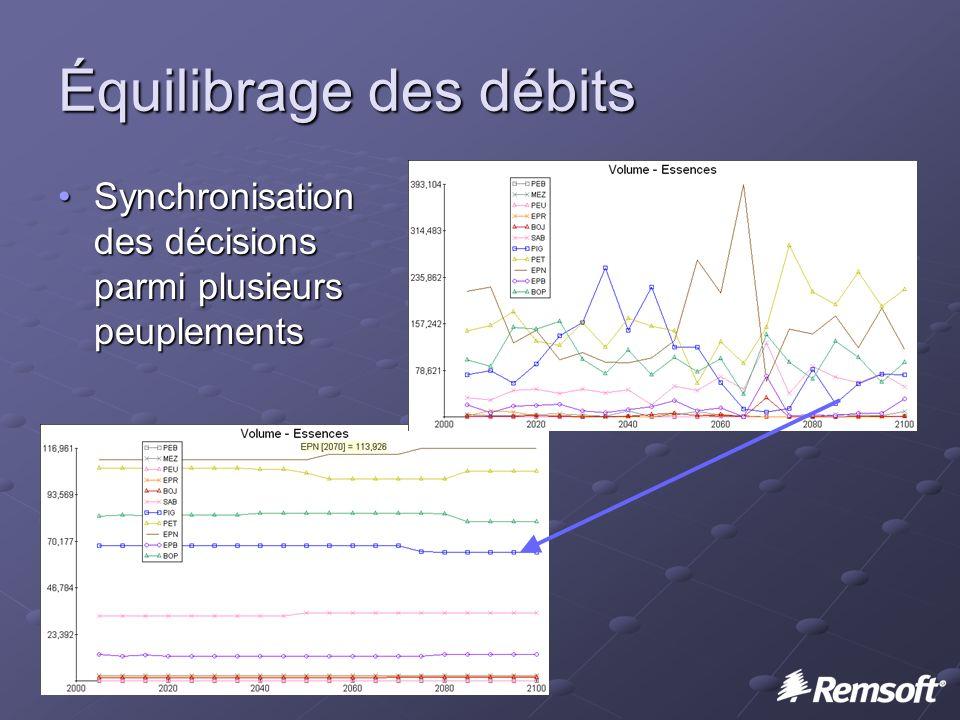 Équilibrage des débits Synchronisation des décisions parmi plusieurs peuplementsSynchronisation des décisions parmi plusieurs peuplements