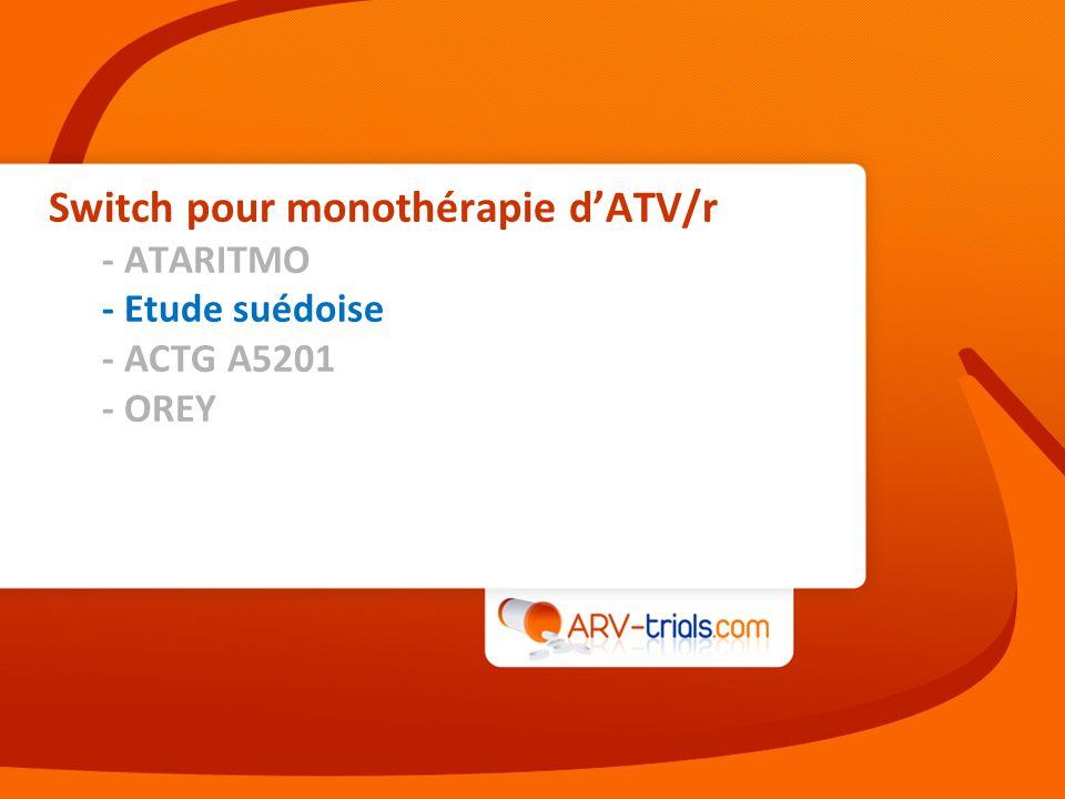 Switch pour monothérapie dATV/r - ATARITMO - Etude suédoise - ACTG A5201 - OREY