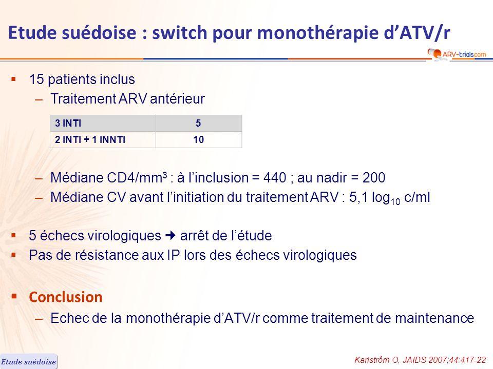 5 échecs virologiques arrêt de létude Pas de résistance aux IP lors des échecs virologiques Conclusion –Echec de la monothérapie dATV/r comme traitement de maintenance Karlstrôm O, JAIDS 2007;44:417-22 Etude suédoise 15 patients inclus –Traitement ARV antérieur –Médiane CD4/mm 3 : à linclusion = 440 ; au nadir = 200 –Médiane CV avant linitiation du traitement ARV : 5,1 log 10 c/ml 3 INTI5 2 INTI + 1 INNTI10 Etude suédoise : switch pour monothérapie dATV/r