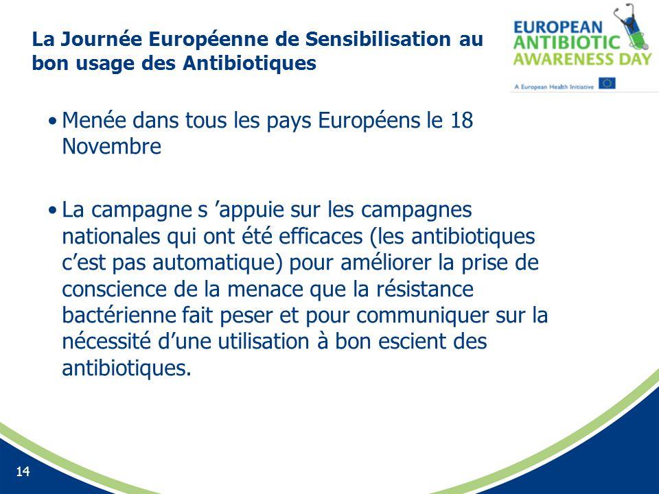 La Journée Européenne de Sensibilisation au bon usage des Antibiotiques Menée dans tous les pays Européens le 18 Novembre La campagne s appuie sur les