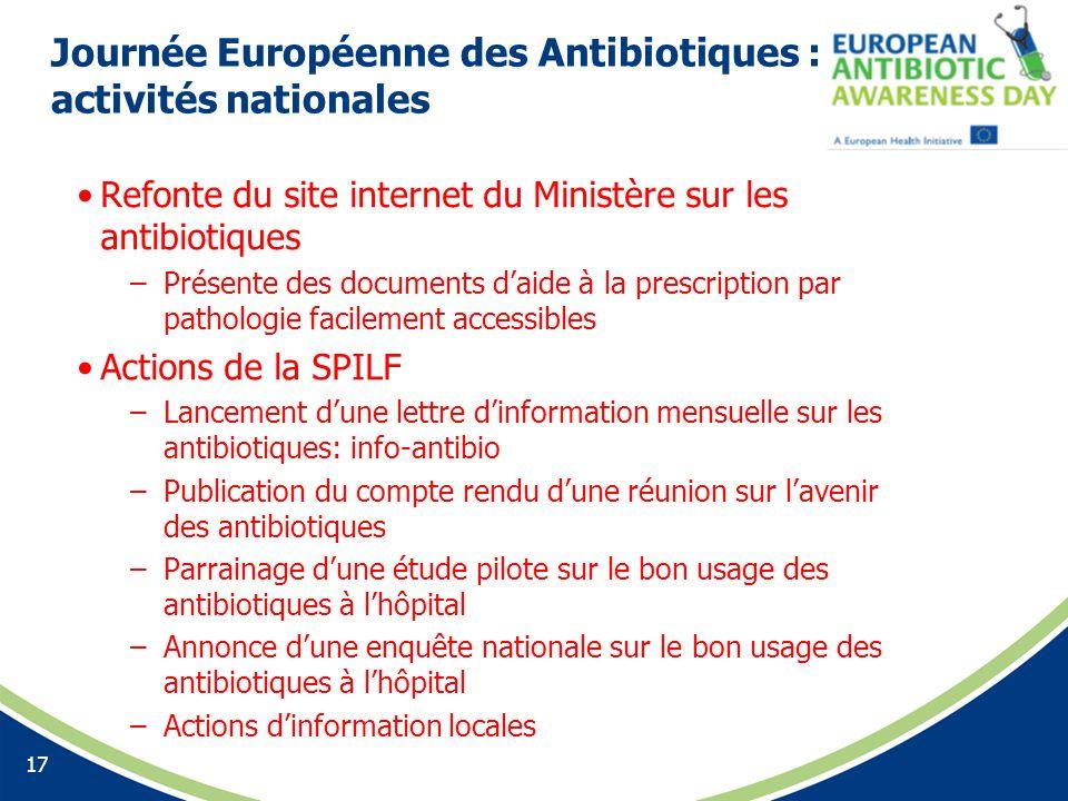 Journée Européenne des Antibiotiques : activités nationales Refonte du site internet du Ministère sur les antibiotiques –Présente des documents daide
