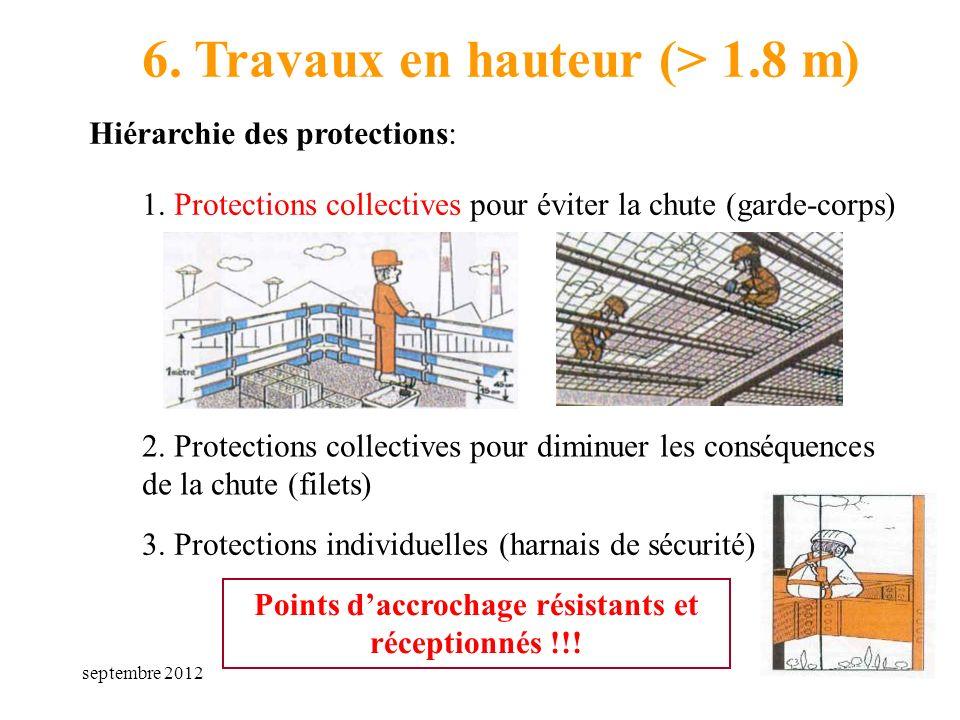 septembre 20122 6. Travaux en hauteur (> 1.8 m) Hiérarchie des protections: 1. Protections collectives pour éviter la chute (garde-corps) 2. Protectio