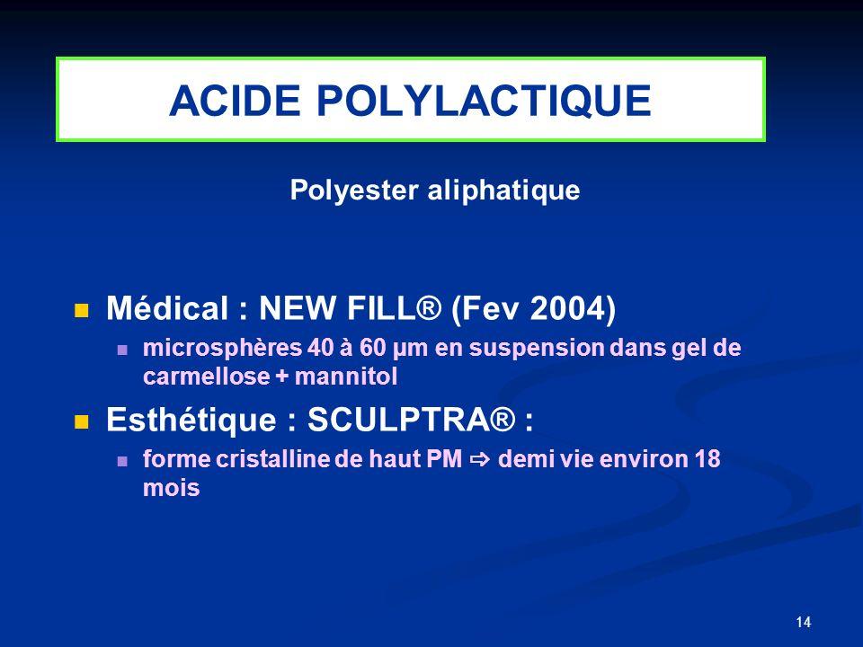 14 Médical : NEW FILL® (Fev 2004) microsphères 40 à 60 µm en suspension dans gel de carmellose + mannitol Esthétique : SCULPTRA® : forme cristalline d
