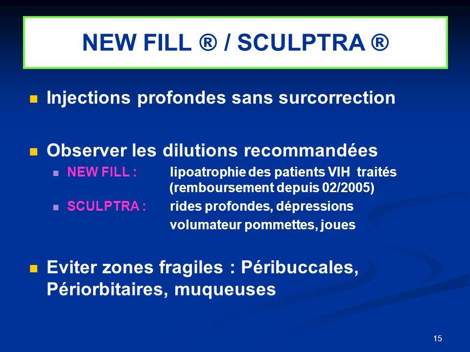 15 Injections profondes sans surcorrection Observer les dilutions recommandées NEW FILL : lipoatrophie des patients VIH traités (remboursement depuis