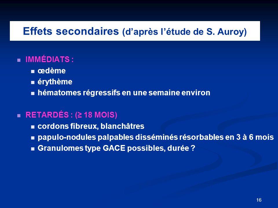 16 IMMÉDIATS : œdème érythème hématomes régressifs en une semaine environ RETARDÉS : ( 18 MOIS) cordons fibreux, blanchâtres papulo-nodules palpables