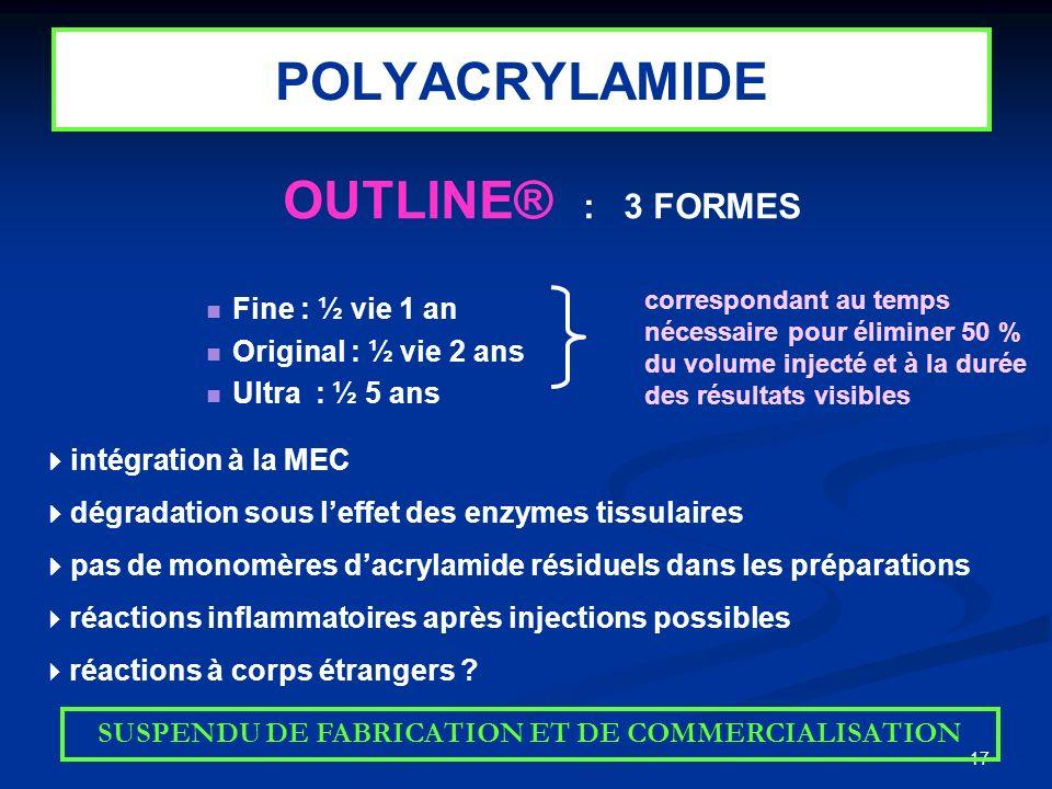 17 POLYACRYLAMIDE Fine : ½ vie 1 an Original : ½ vie 2 ans Ultra : ½ 5 ans intégration à la MEC dégradation sous leffet des enzymes tissulaires pas de