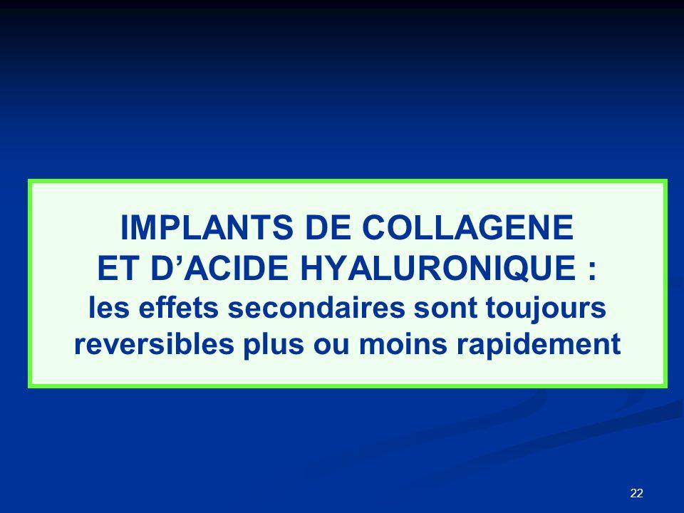 22 IMPLANTS DE COLLAGENE ET DACIDE HYALURONIQUE : les effets secondaires sont toujours reversibles plus ou moins rapidement