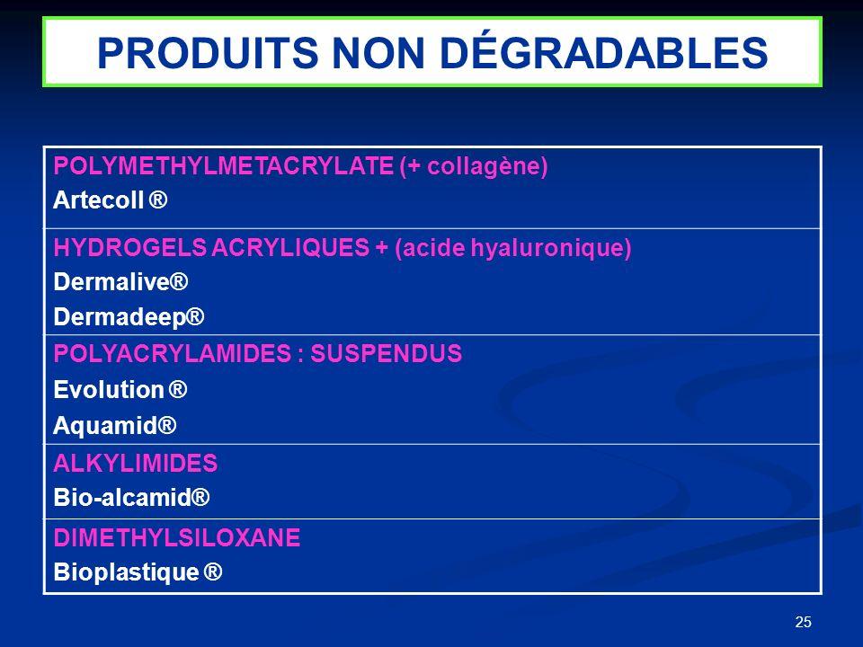 25 PRODUITS NON DÉGRADABLES POLYMETHYLMETACRYLATE (+ collagène) Artecoll ® HYDROGELS ACRYLIQUES + (acide hyaluronique) Dermalive® Dermadeep® POLYACRYL