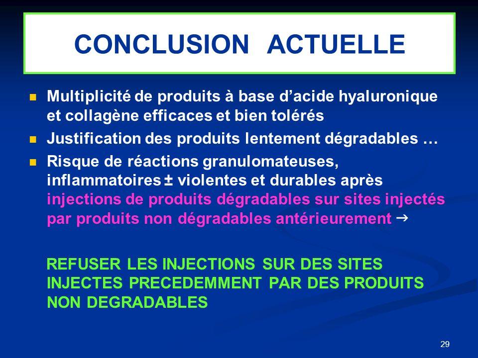 29 CONCLUSION ACTUELLE Multiplicité de produits à base dacide hyaluronique et collagène efficaces et bien tolérés Justification des produits lentement