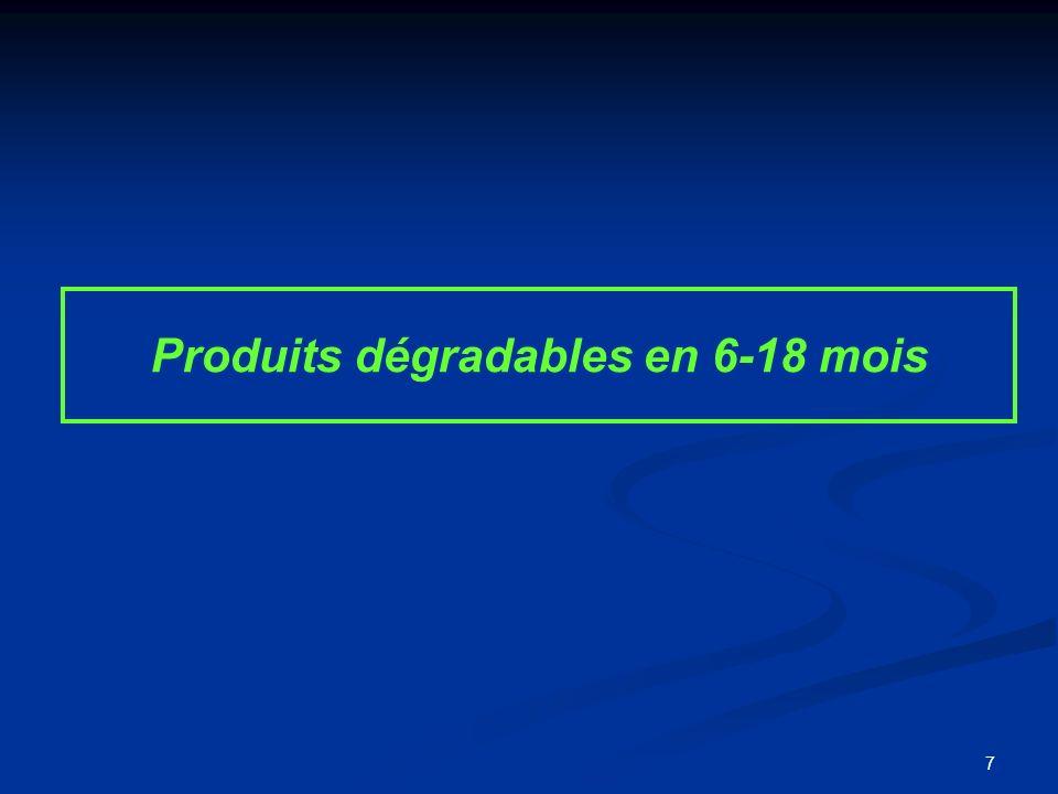 7 Produits dégradables en 6-18 mois