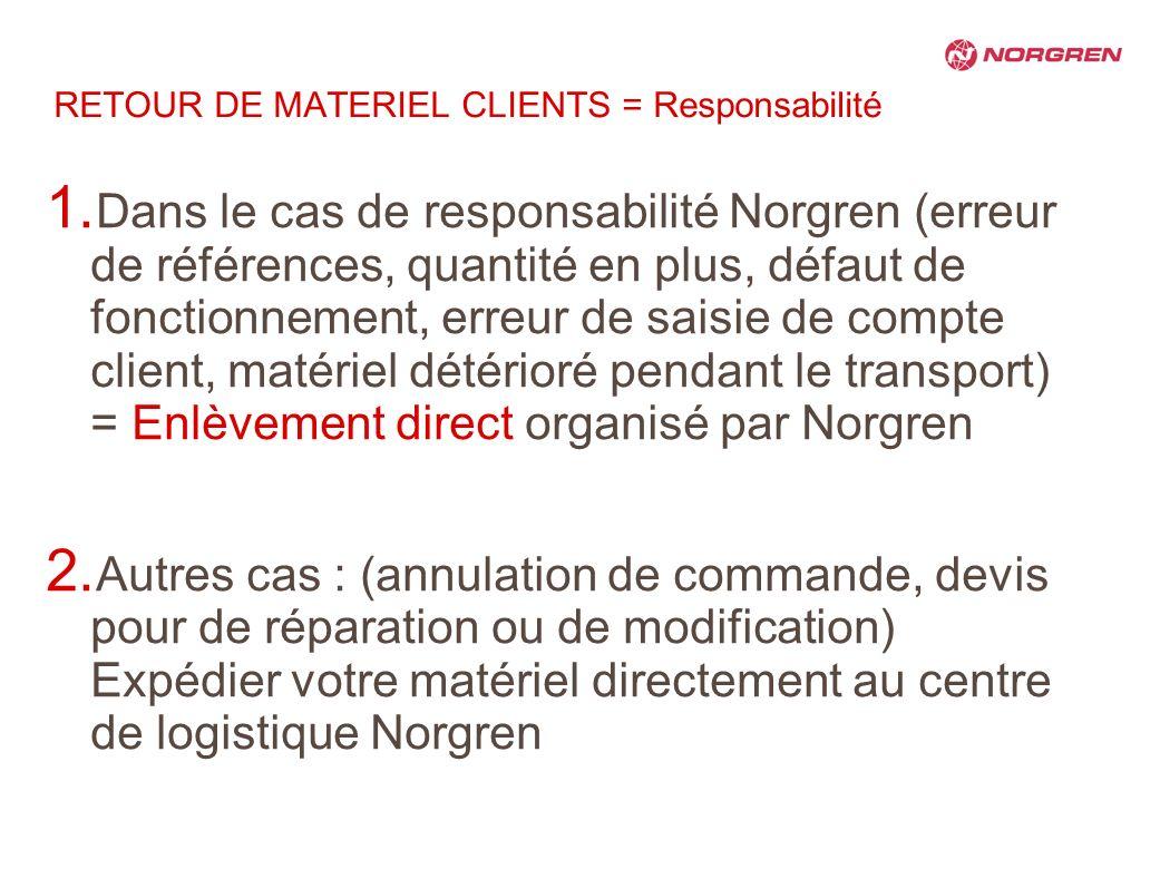 RETOUR DE MATERIEL CLIENTS = Responsabilité 1. Dans le cas de responsabilité Norgren (erreur de références, quantité en plus, défaut de fonctionnement