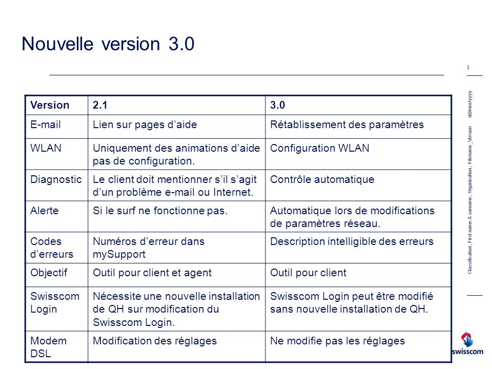 dd/mm/yyyy 3 Classification, First name & surname, Organization, Filename_Version Nouvelle version 3.0 Version Lien sur pages daideRétablissement des paramètres WLANUniquement des animations daide pas de configuration.