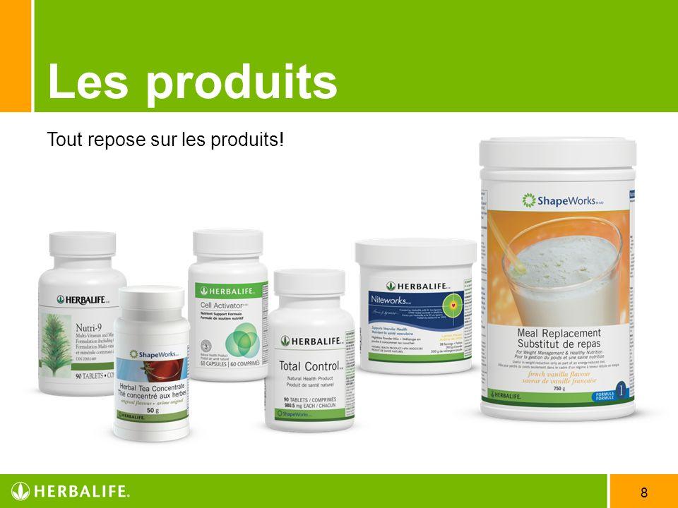 8 Les produits Tout repose sur les produits!