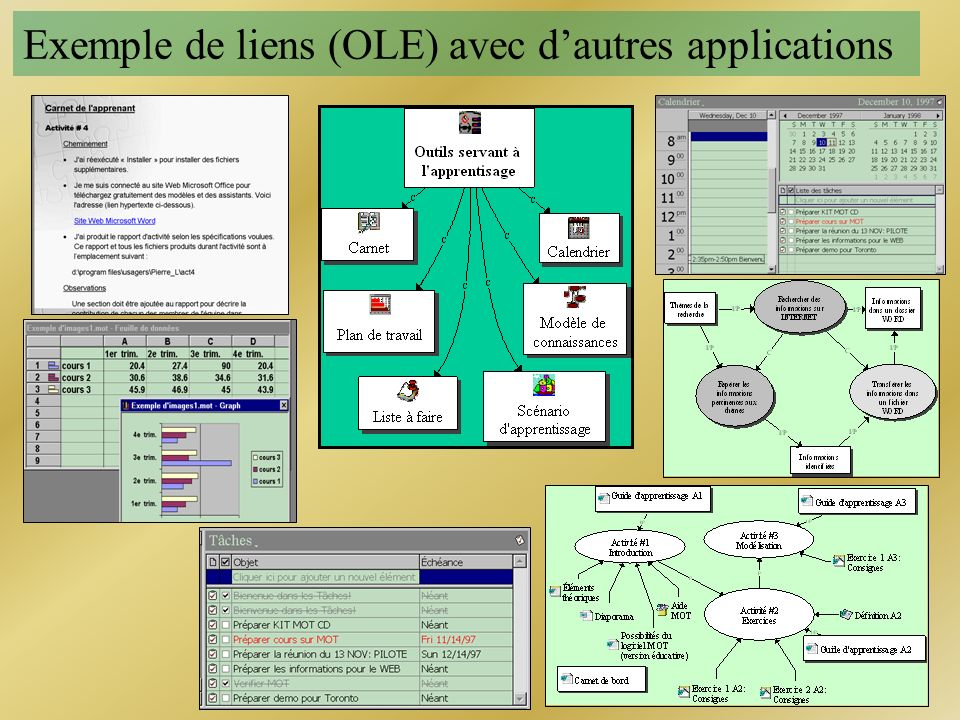 Exemple de liens (OLE) avec dautres applications