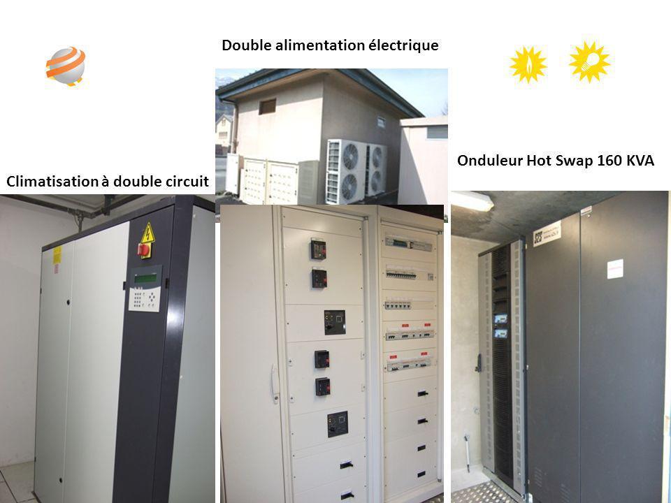 Climatisation à double circuit Double alimentation électrique Onduleur Hot Swap 160 KVA