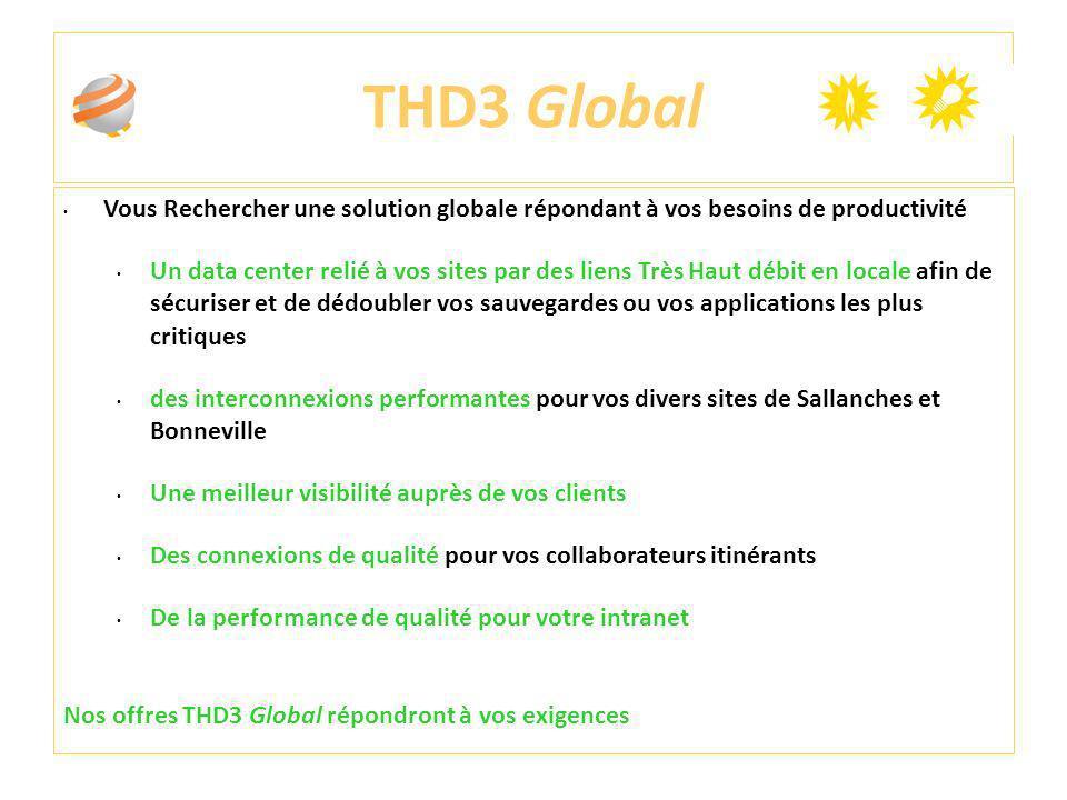 THD3 Global Vous Rechercher une solution globale répondant à vos besoins de productivité Un data center relié à vos sites par des liens Très Haut débi