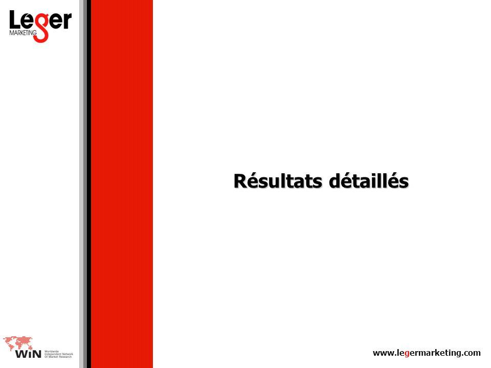 www.legermarketing.com Résultats détaillés