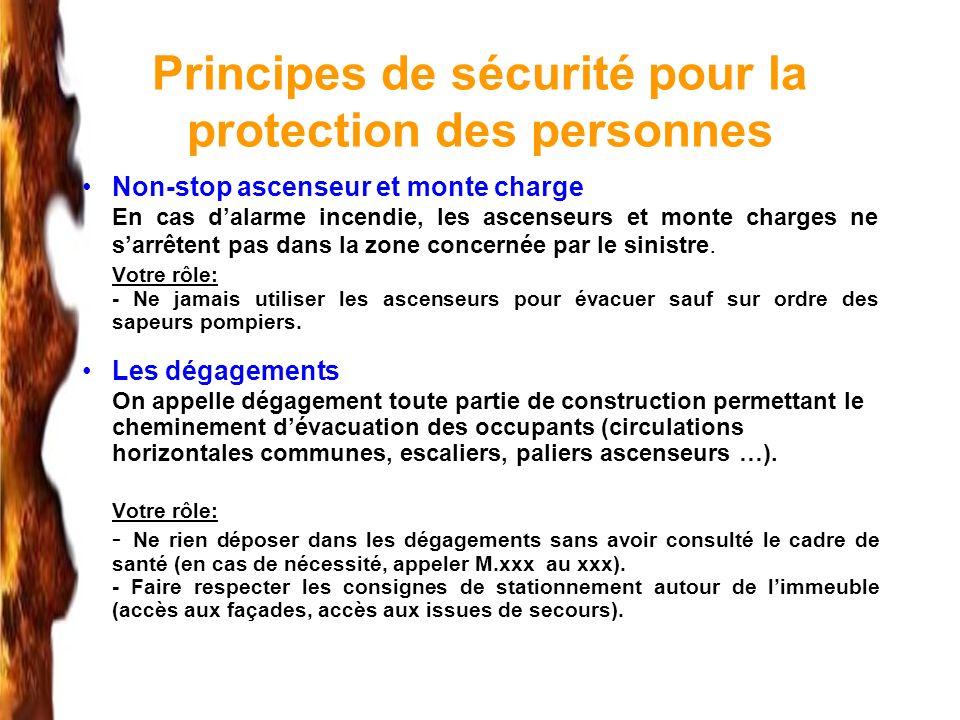Principes de sécurité pour la protection des personnes Non-stop ascenseur et monte charge En cas dalarme incendie, les ascenseurs et monte charges ne