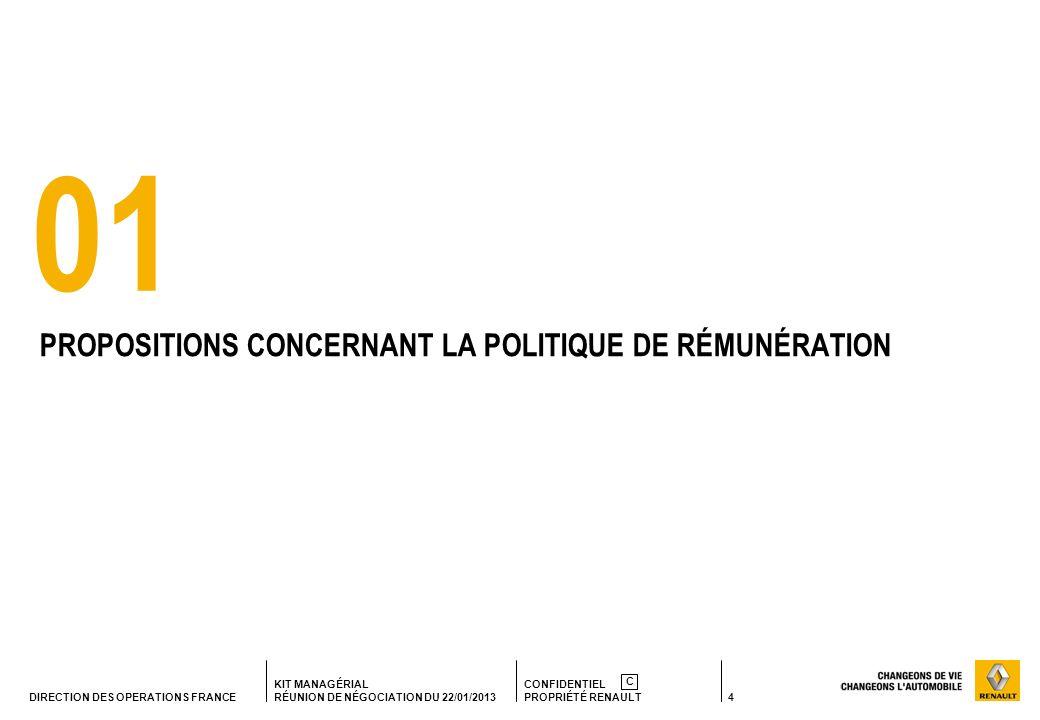 4 KIT MANAGÉRIAL RÉUNION DE NÉGOCIATION DU 22/01/2013 CONFIDENTIEL PROPRIÉTÉ RENAULT C DIRECTION DES OPERATIONS FRANCE 01 PROPOSITIONS CONCERNANT LA P