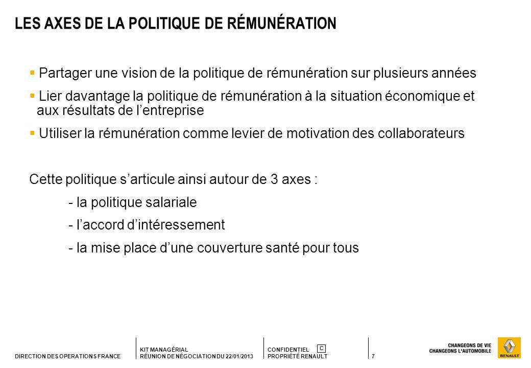 7 KIT MANAGÉRIAL RÉUNION DE NÉGOCIATION DU 22/01/2013 CONFIDENTIEL PROPRIÉTÉ RENAULT C DIRECTION DES OPERATIONS FRANCE LES AXES DE LA POLITIQUE DE RÉM