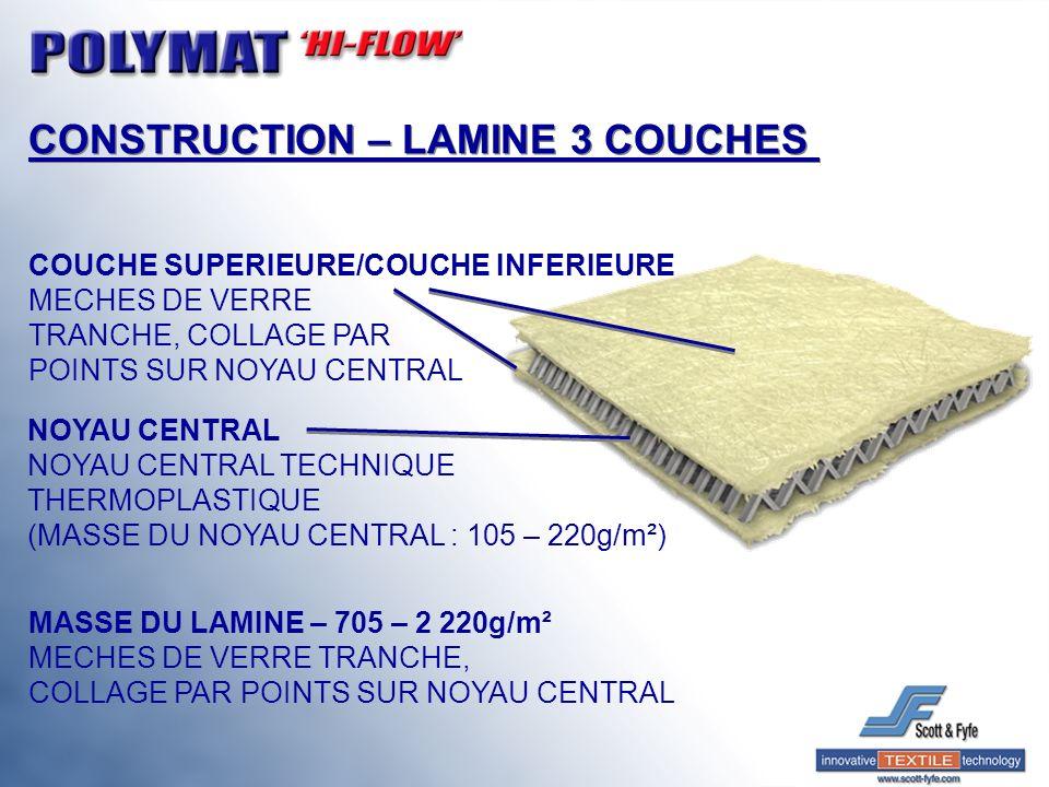 CONSTRUCTION – LAMINE 3 COUCHES COUCHE SUPERIEURE/COUCHE INFERIEURE MECHES DE VERRE TRANCHE, COLLAGE PAR POINTS SUR NOYAU CENTRAL NOYAU CENTRAL NOYAU