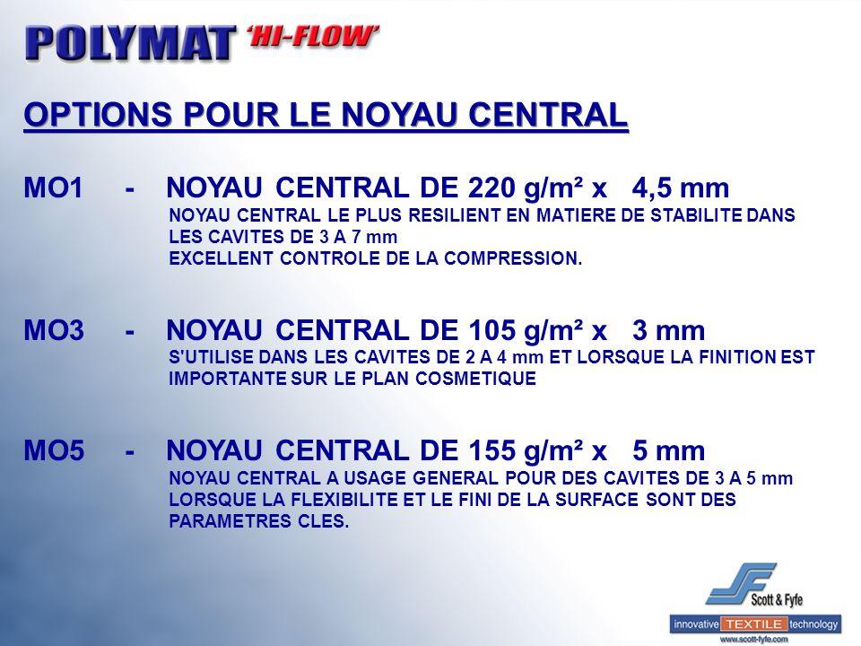 OPTIONS POUR LE NOYAU CENTRAL MO1 - NOYAU CENTRAL DE 220 g/m² x 4,5 mm NOYAU CENTRAL LE PLUS RESILIENT EN MATIERE DE STABILITE DANS LES CAVITES DE 3 A