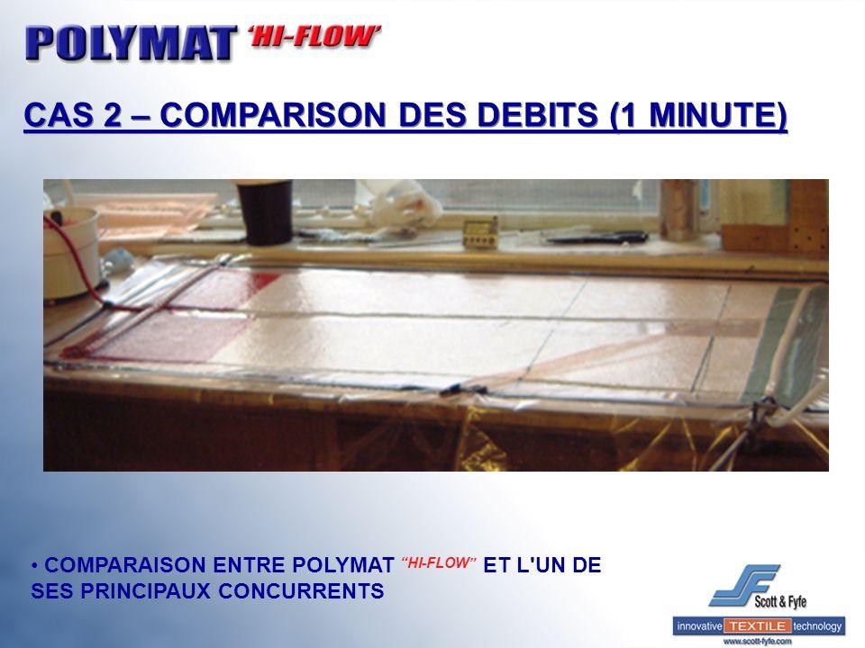 CAS 2 – COMPARISON DES DEBITS (1 MINUTE) COMPARAISON ENTRE POLYMAT HI-FLOW ET L'UN DE SES PRINCIPAUX CONCURRENTS